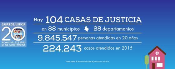 Casa de justicia2