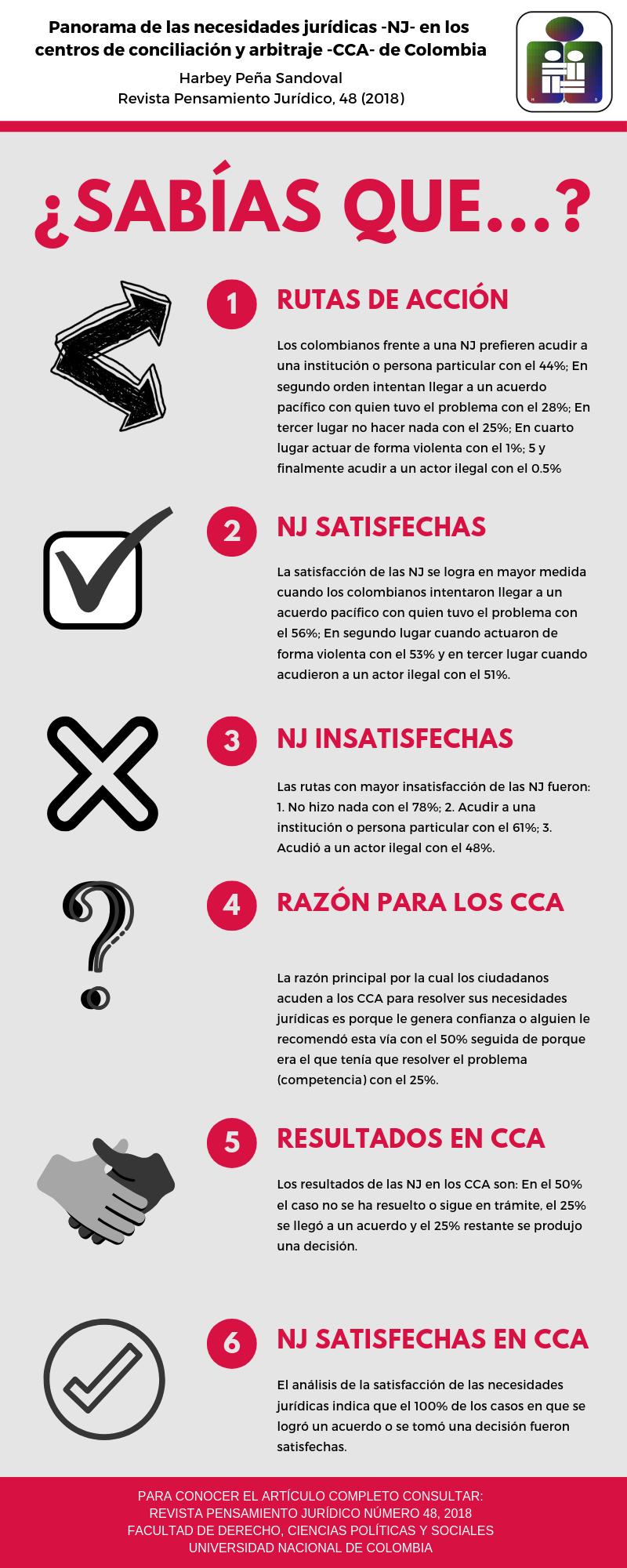 Panorama de las necesidades jurídicas en los centros de conciliación y arbitraje -segundaparte-