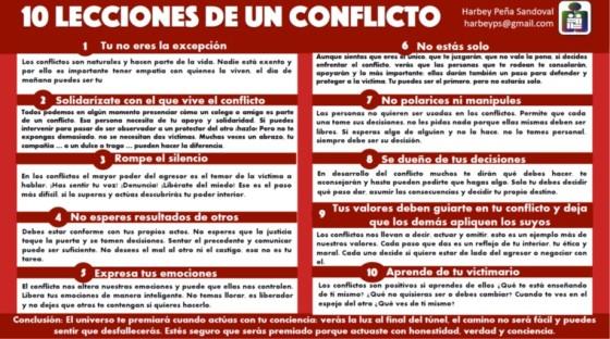 Lecciones sobre un conflicto