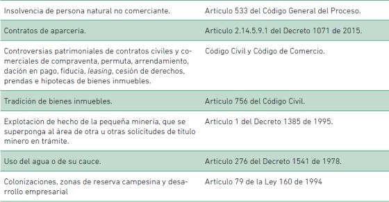 Asuntos conciliables 3